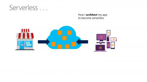 Why Serverless - Serverless